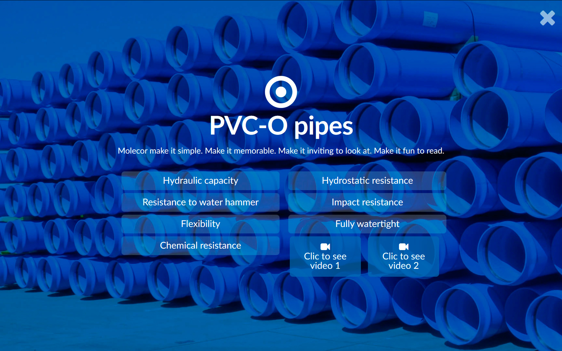 Pipes - Molecor Multimedia