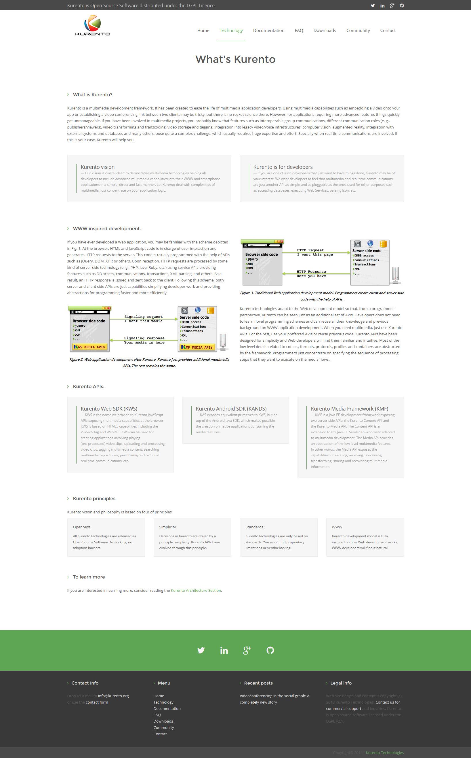 Kurento.org - What is
